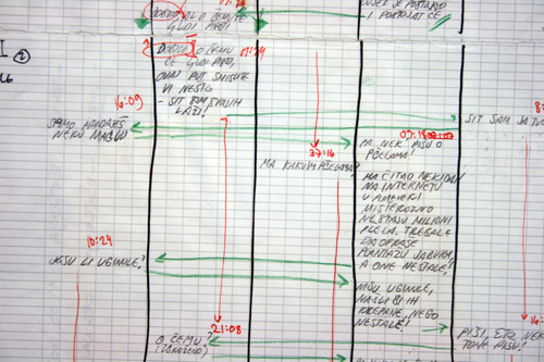 Everything is Connected, script detail, 2007